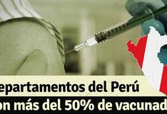 ¿En qué departamentos del Perú ya se ha vacunado a más del 50% de su población objetiva?