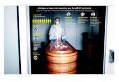 Solo existe un incinerador para muertos por COVID-19 en Junín