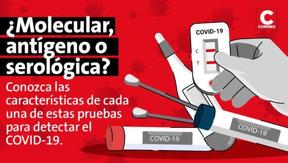 Las pruebas de descarte de Covid-19 son el método más efectivo para el despistaje del contagio. Conozca AQUÍ las particularidades de cada una.
