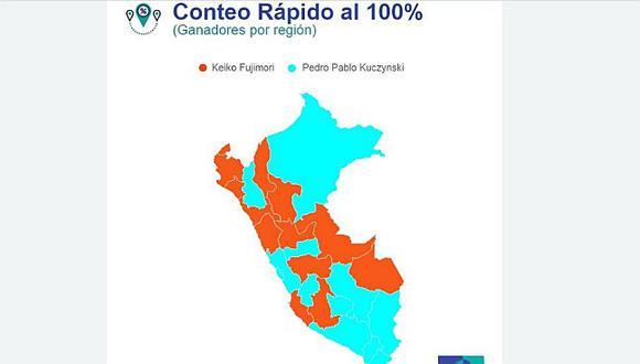 Ipsos: Keiko Fujimori ganó en 13 regiones y Pedro Pablo Kuczynski en 12