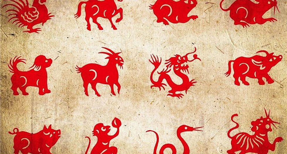 Horóscopo Chino 2019: ¿Qué animal soy según mi año de nacimiento?