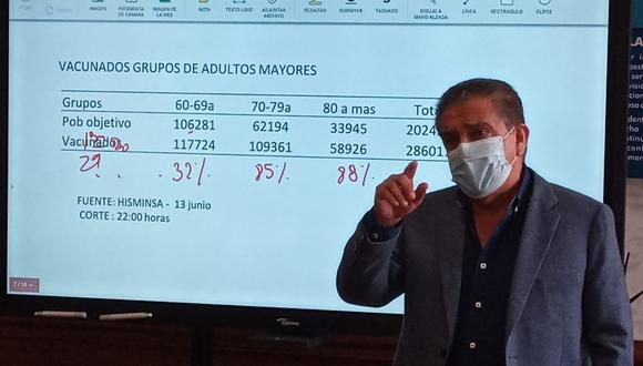 Gobernador Manuel Llempén insistirá en el envío de nuevos lotes de vacunas contra la COVID-19 y la reactivación y culminación de la presa Palo Redondo.