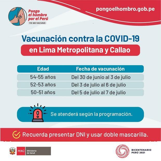 Estos son los Centros Metropolitanos de Vacunación a los que puede acudir en caso su fecha de vacunación coincida con su horario de trabajo. (Imagen: Pongo el Hombro)