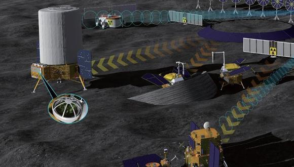 De 2021 a 2025, el proyecto ILRS se centrará en el reconocimiento lunar, el diseño ILRS y la selección del sitio ILRS, y la verificación de tecnología para un aterrizaje suave seguro de alta precisión. (CNSA / Europa Press)