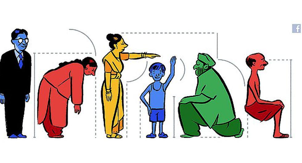 Google celebra el 125° aniversario del nacimiento del científico Prasanta Chandra Mahalanobis