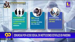Sector educación y gobiernos locales registran mayor número de casos por acoso sexual en pandemia