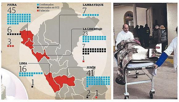 Declaran 90 días de emergencia sanitaria por Síndrome Guillain-Barré