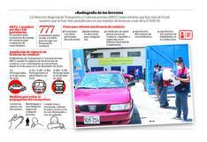 Más de 15 mil usuarios de la región Junín no realizan trámites de licencias  de conducir por la COVID-19