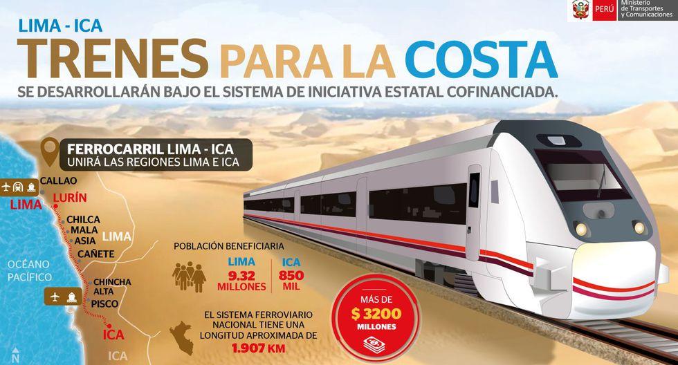 El Tren de Cercanías reducirá los tiempos de viaje e intensificará el comercio y promoverá la producción agrícola. (MTC)