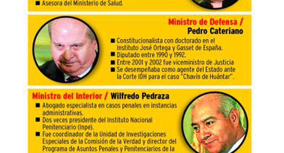 Humala estrena tercer gabinete antes de un año en el poder
