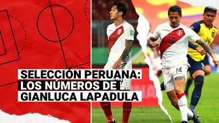Selección Peruana: los números de Gianluca Lapadula en lo que va de las Eliminatorias Qatar 2022