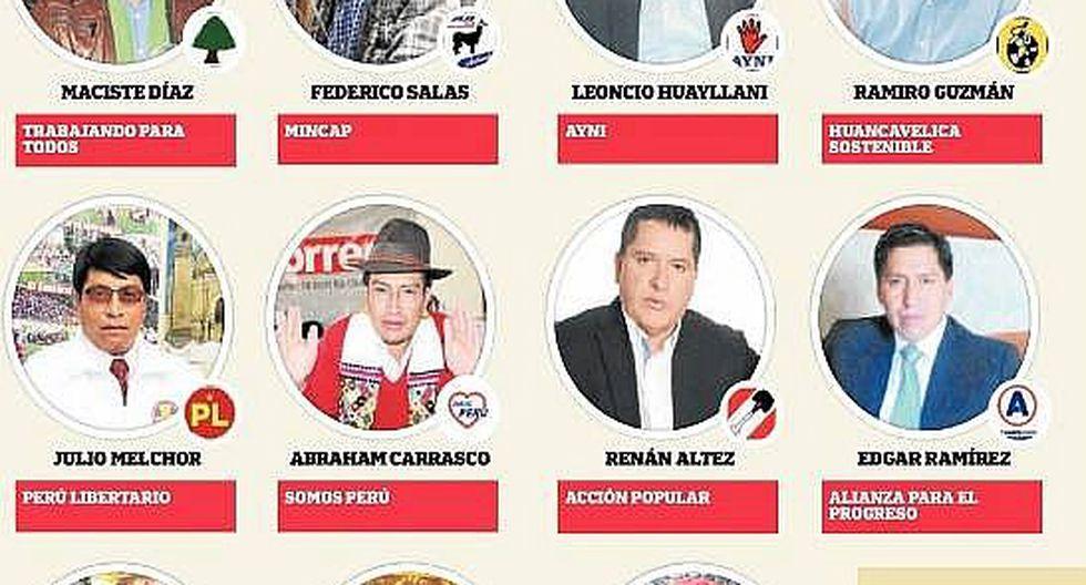 JEE observa todas las listas de candidatos a la región Huancavelica