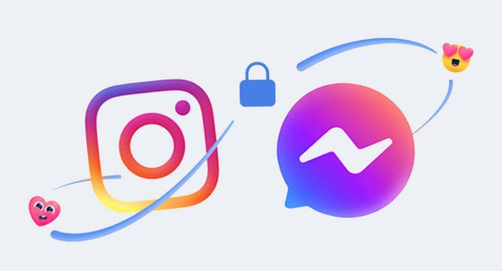 Facebook cambia el logo de Messenger y agrega nuevas funciones. (Foto: Difusión)