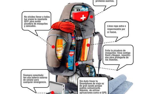 Tips para fin de año: Esto no te puede faltar en tu mochila de viaje