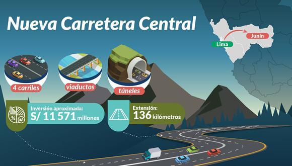 Para Ñecco, la Contraloría no necesariamente tiene todo el expertise en este tema, y espera que el gobierno le dé la oportunidad de responder al MTC.