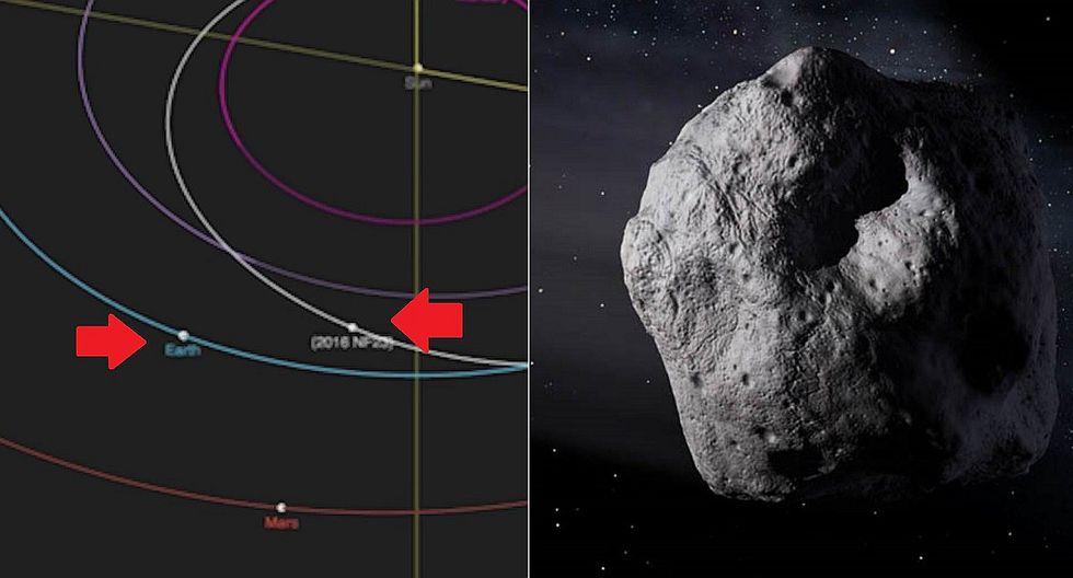 Asteroide peligroso de 160 metros de diámetro pasará cerca a la Tierra hoy