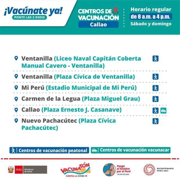 Vacunatorios Callao. (Foto: Minsa)