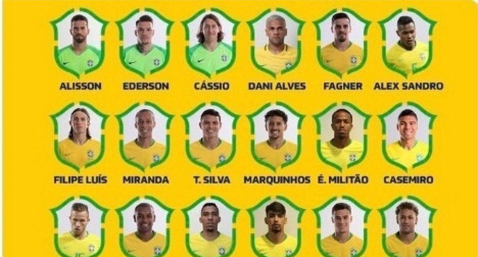 Conoce la lista oficial de convocados de la Selección de Brasil para la Copa América 2019