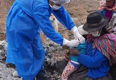Huancavelica: Solo un paciente con TBC contrajo COVID - 19 y está vivo