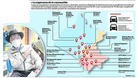 Geresa amplía el número de colegios para aplicar las vacunas de Pfizer. La población de zonas altoandinas aún debe esperar la llegada de vacunas de AstraZeneca.