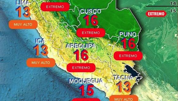 Senamhi reporta radiación muy alta para hoy en Tacna