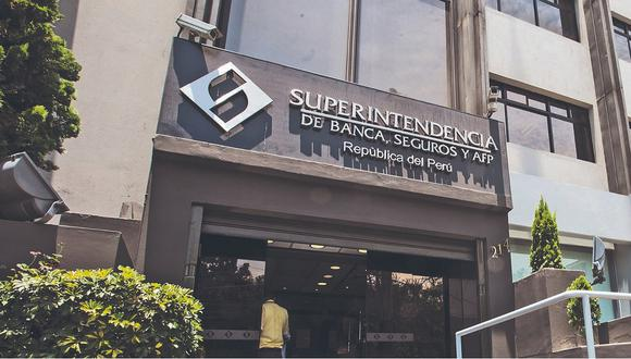 SBS: Cooperativas seguirán siendo competitivas en el sistema financiero nacional