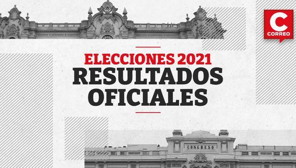 La ONPE actualiza resultados oficiales de las elecciones cada 30 minutos.
