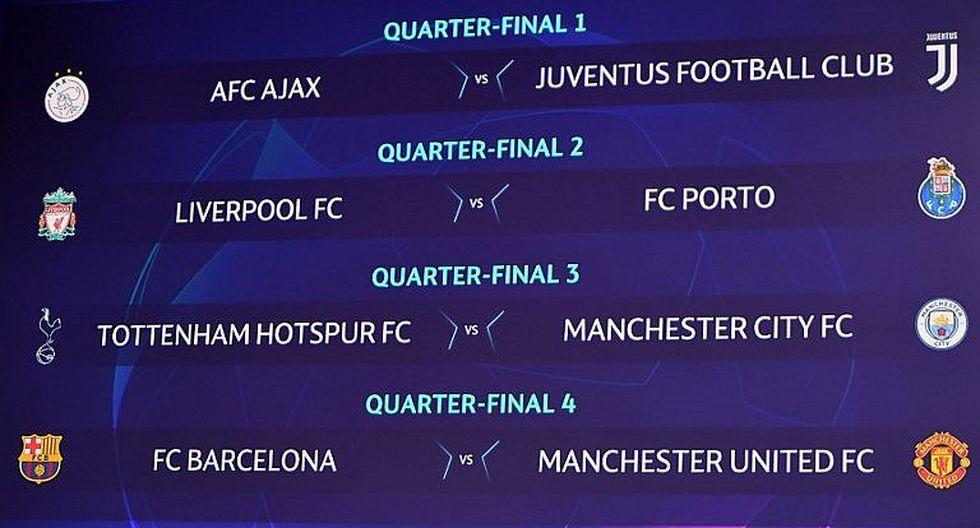 Sorteo de Champions League: Manchester United-Barcelona en cuartos
