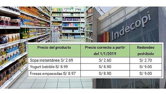 Redondeo de precios para pagos es a favor del consumidor señala Indecopi