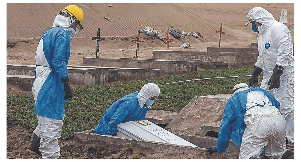 Se registran 65 fallecidos por coronavirus en el Perú en las últimas 24 horas