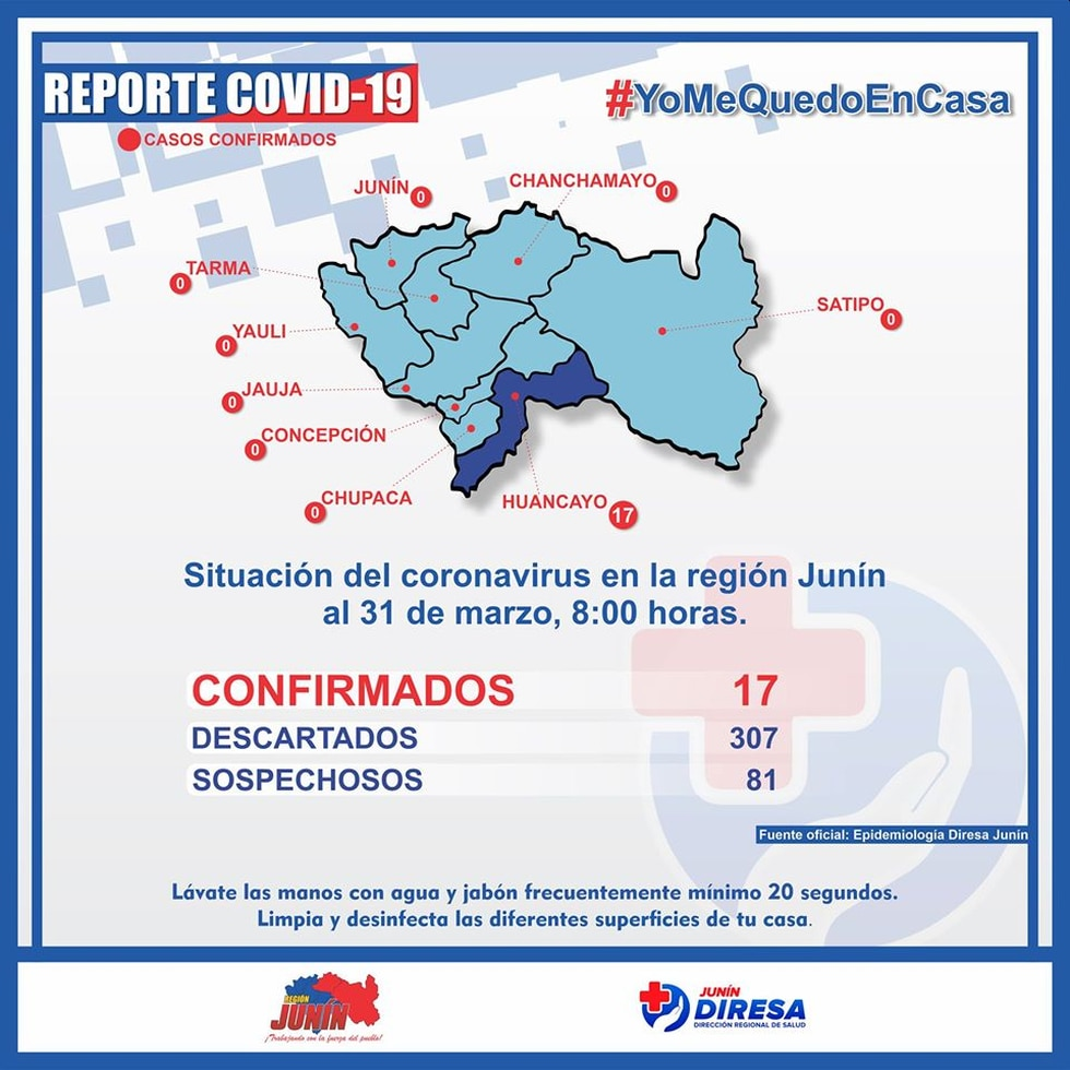 Casos de Coronavirus en Junín suben a 17, según la Dirección Regional de Salud. (Foto: Diresa Junín)