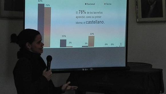 47% de tacneños se ha sentido discriminado durante el último año