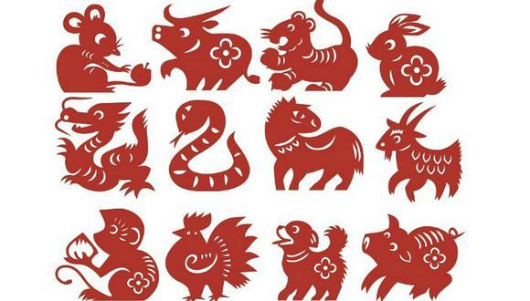 Horóscopo chino 2018: Conoce cuál es el pronóstico para cada signo