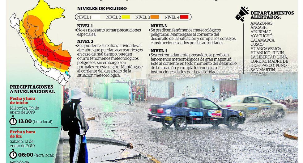 Habrán fenómenos meteorológicos peligrosos en la región
