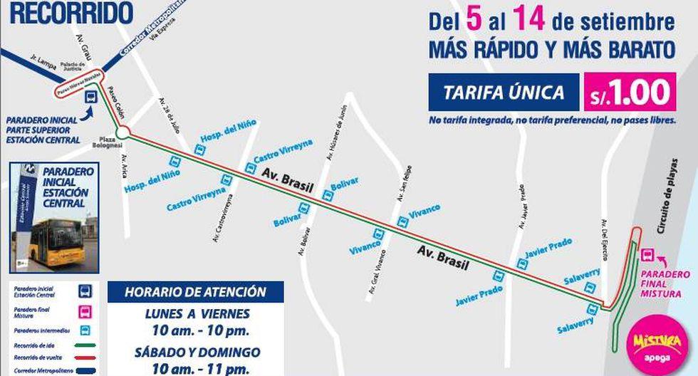 Mistura 2014: Conoce la ruta del Metropolitano que te llevará a la feria
