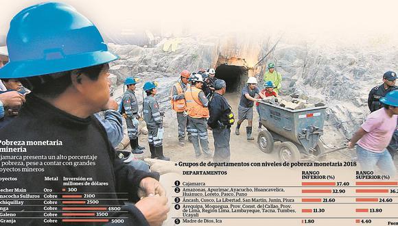 Cajamarca: Adiós minería, hola pobreza
