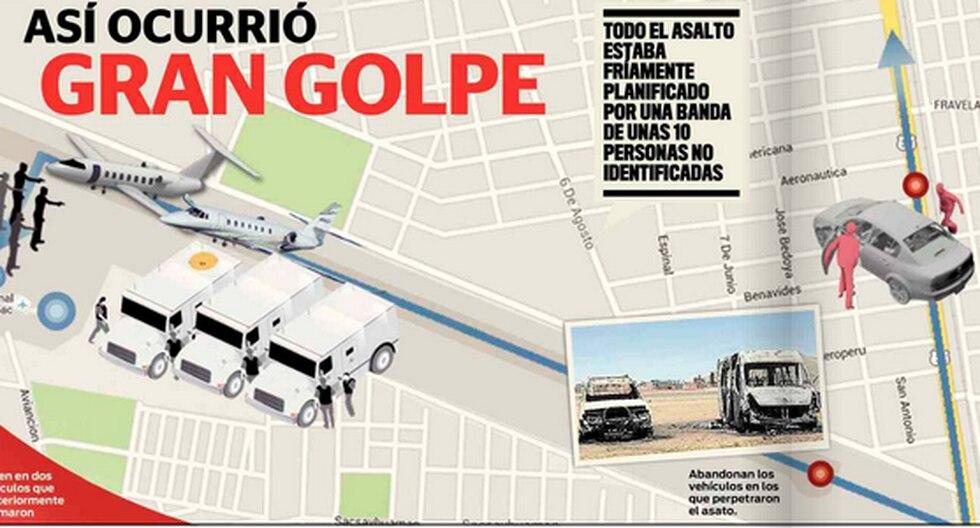 Así ocurrió el espectacular asalto en el aeropuerto Inca Manco Cápac