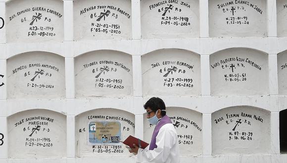 Muertes por COVID-19 en Lima Metropolitana. (César Campos/GEC)