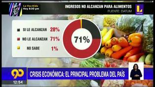 Datum: el 71% de peruanos considera que sus ingresos no alcanzan para comprar alimentos básicos (VIDEO)