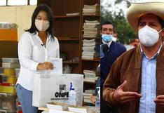 ONPE al 99.935% de actas contabilizadas (Perú y extranjero): Pedro Castillo tiene 50.140% y Keiko Fujimori 49.860%