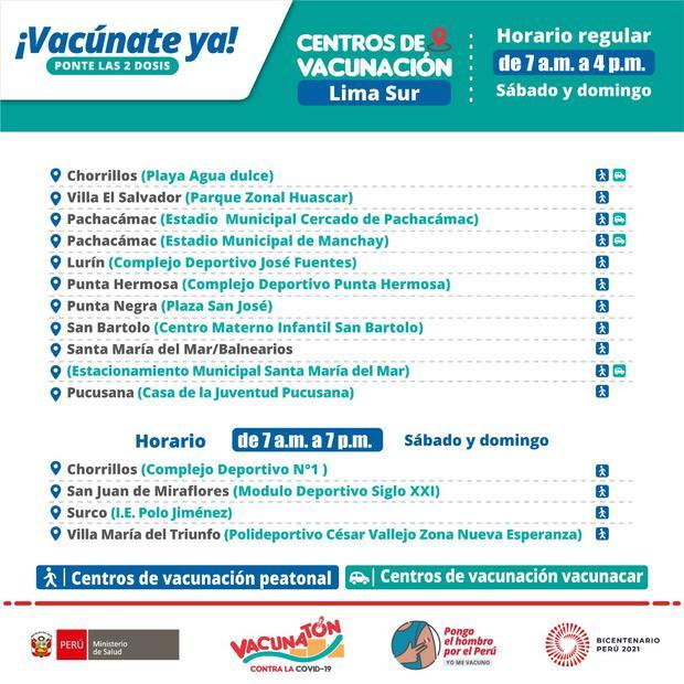 Vacunatorios Lima Sur. (Foto: Minsa)