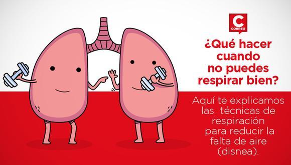 Uno de los afecciones que produce el covid-19 es la disnea o dificultad respiratoria. Ante ello, sepa cómo actuar la presenta.