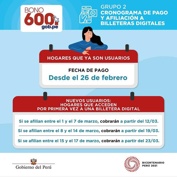 (Fuente: Banco de la Nación)