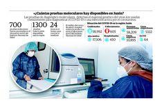 Mil 300 pruebas moleculares están disponibles para descartar el COVID-19 en la región Junín